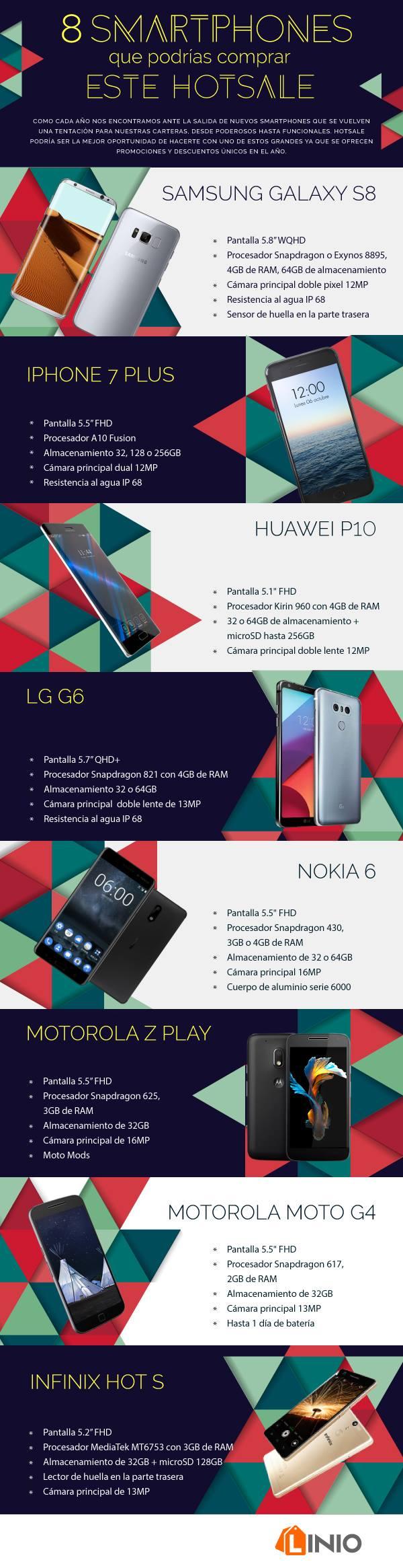 8 smartphones que puedes comprar en el Hot Sale