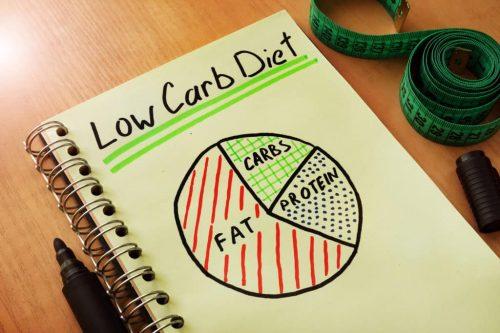 ¿Quieres comer más sano? Elimina Carbohidratos y Duplica tu Fibra